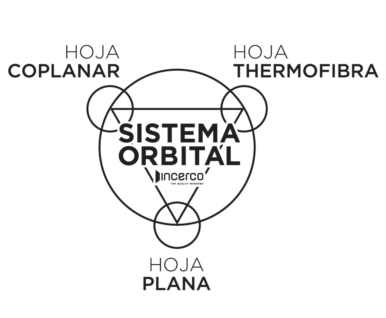 oscilo1